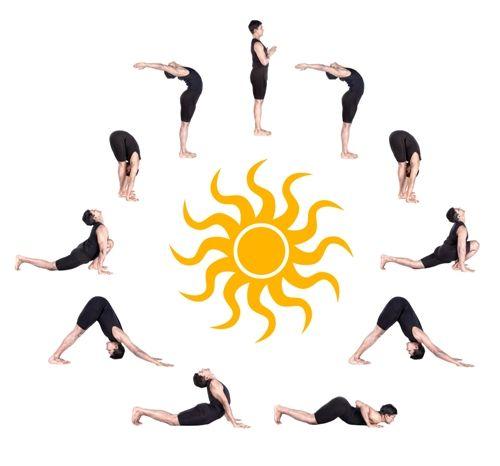 3 Simple Yoga Poses to Reduce Belly Fat-suryanamskar