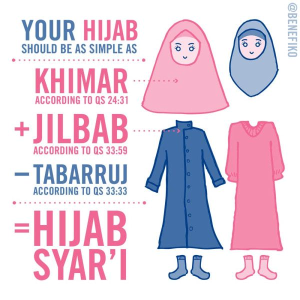 Khimar, Jilbab, Hijab #syari