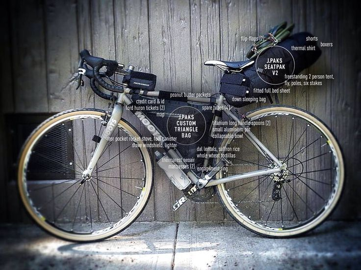 76 Best Frame Bags For Bicycles Images On Pinterest Cycling
