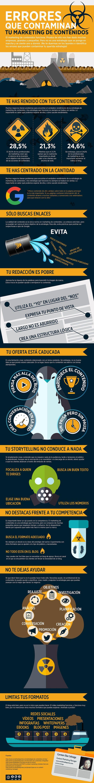 Errores que contaminan tu #Marketing de Contenidos #infografia #marketingdecontenidos
