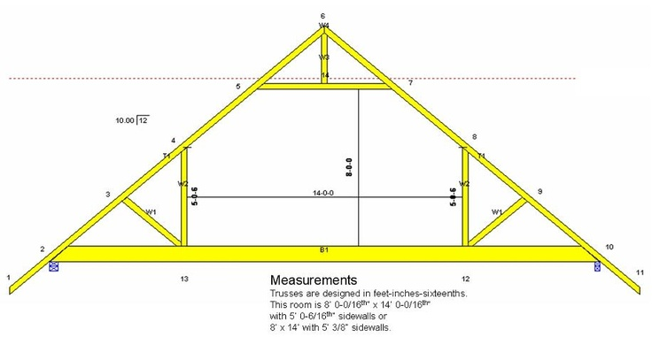 Attic truss building diagrams pinterest attic truss for Garage building material calculator