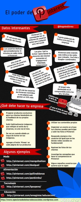 El poder de Pinterest vía: @Angeles Gutiérrez Valero #infografia #infographic #socialmedia