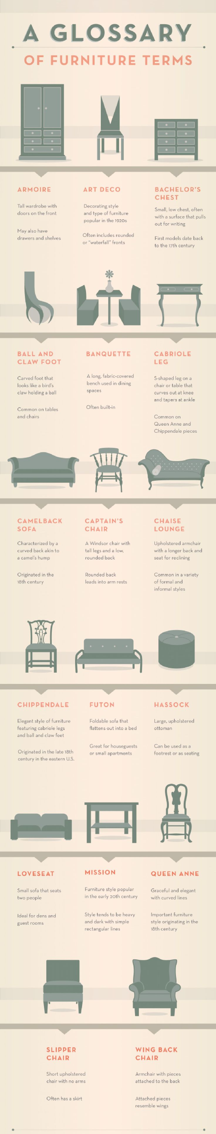 Furniture Terms + Styles U003d Good Graphical Representation Of Some Of The  Basic Furniture Styles And Terms