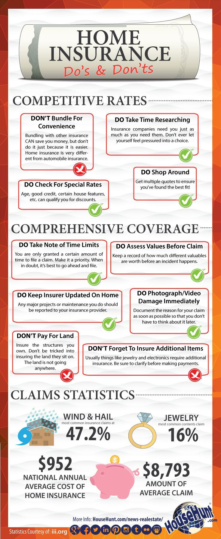 Here's your introduction to #HomeInsurance Do's and Don'ts. These tips will  ensure