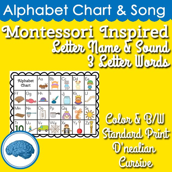 The 25+ Best Alphabet Charts Ideas On Pinterest Cross