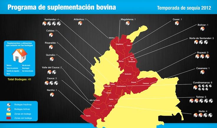 La distribución de las distintas bodegas de almacenamiento en el país.