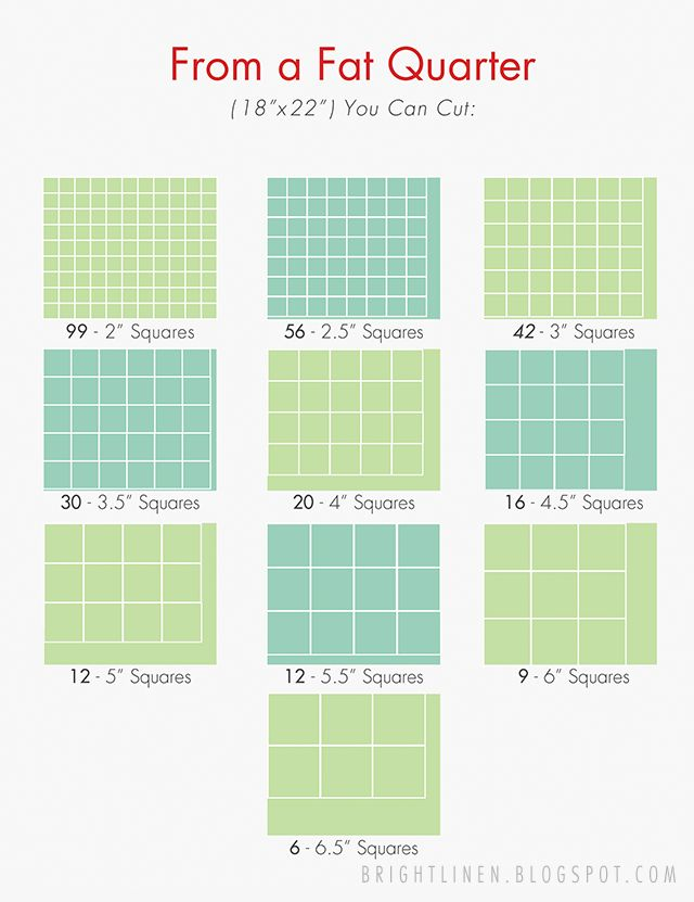 A fat quarter chart with 10 different cuts from a fat quarter. Nice to see them all together in a visual chart before making that final cut. DLW
