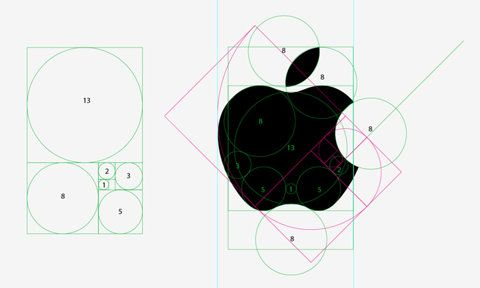 Golden Ratio : Apple Logo