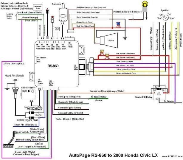 Dei Alarm Wiring Diagram - Wiring Diagrams DataUssel