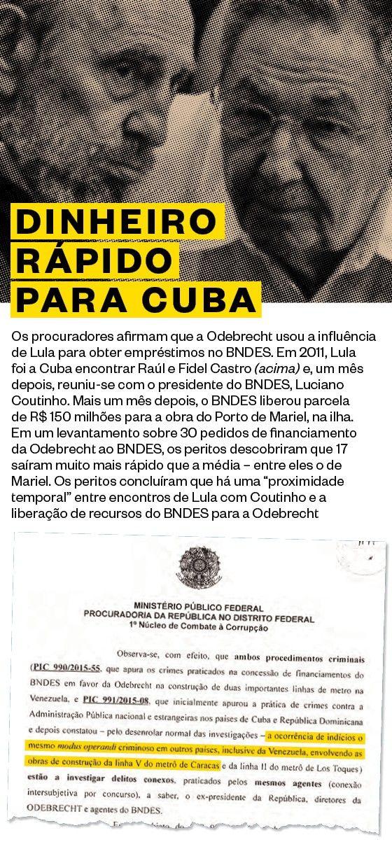 DINHEIRO RÁPIDO PARA CUBA Os procuradores afirmam que a Odebrecht usou a influência de Lula para obter empréstimos no BNDES. Em 2011, Lula foi a Cuba encontrar Raúl e Fidel Castro e, um mês depois, reuniu-se com o presidente do BNDES, Luciano Coutinho (Foto: Desmond Boylan/Reuters)