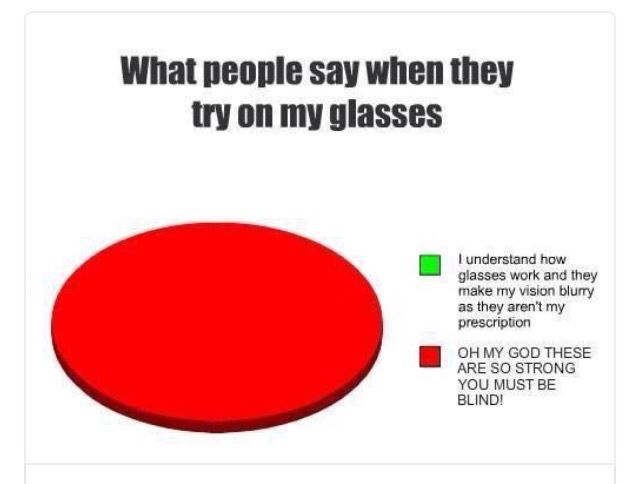 Best Bad Eyesight Problems Images On Pinterest Wearing - 20 jokes people wear glasses will truly understand
