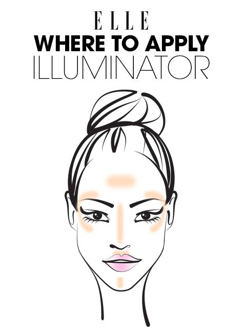 "you're drawing a 'C' from the middle of under your eyebrow out around and down to the top of your cheekbone. Then add a little bit on the cupid's bow, the tip and sides of the nose, and on the forehead. ""It's amazing what applying little tiny bits does to your face Illuminator works on all skin tones, but you want to make sure not to choose one that is too pink. Those with pale skin should pick pearly, oyster shades. The darker your skin, the more golden you should go."