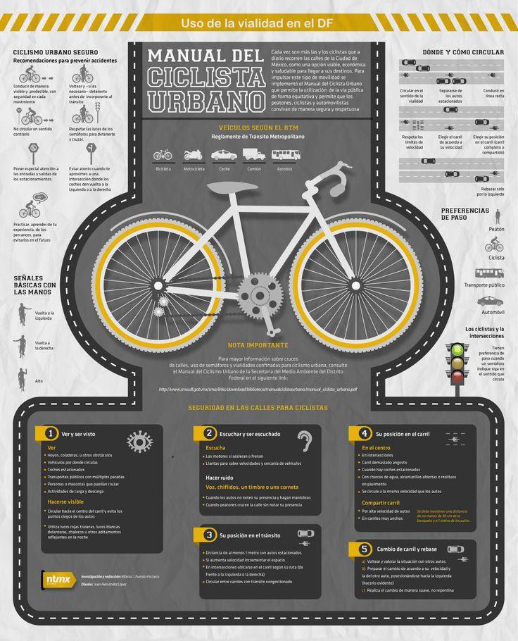 Manual del Ciclista Urbano: seguridad al pedalear (INFOGRAFÍA) - | VertigoPolitico.com