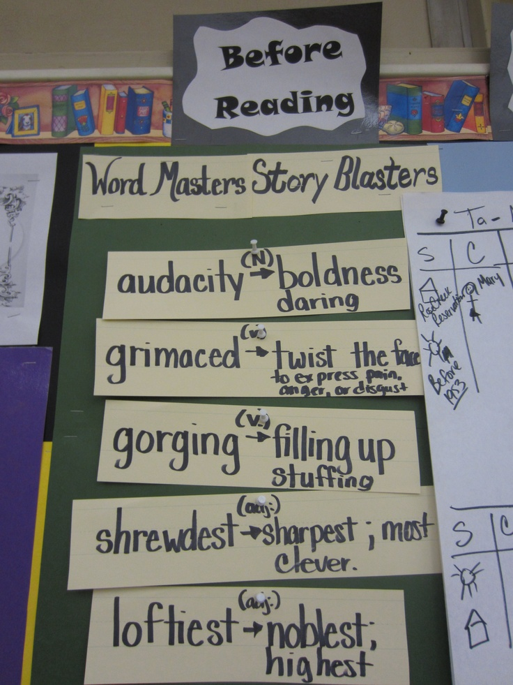 Writing Activities to Help Students Understand Context, Grammar, and Vocabulary