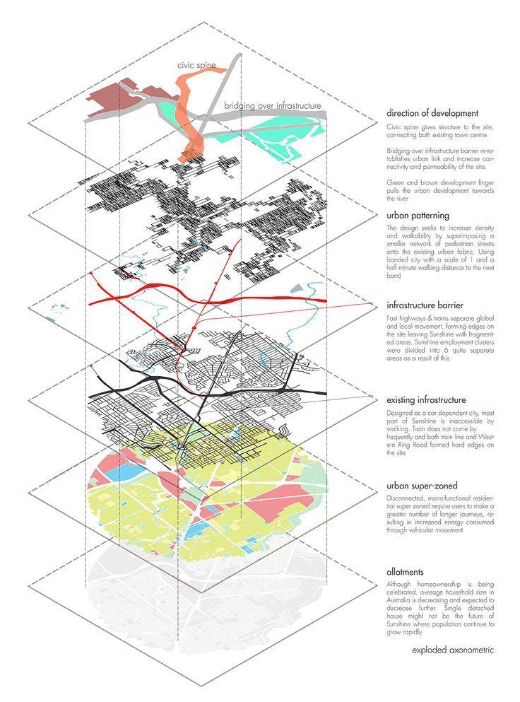 Site Analysis Diagrams