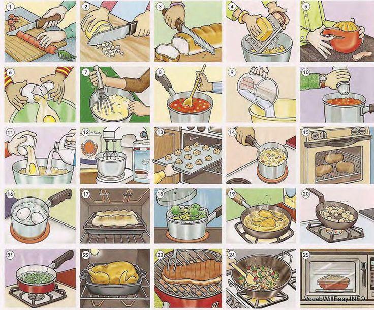 Kochen verben tutoring german pinterest kochen grau for Kochen englisch