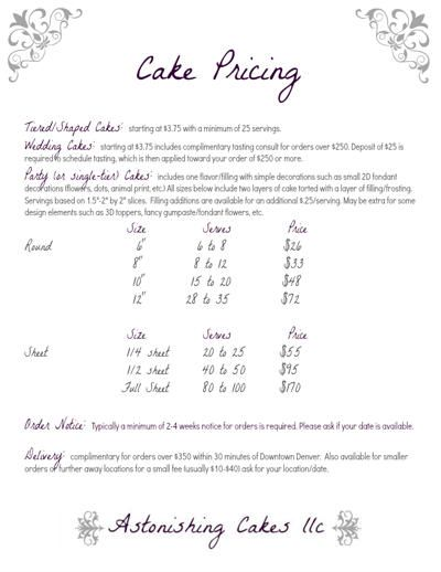 Cake Costs Per Serving