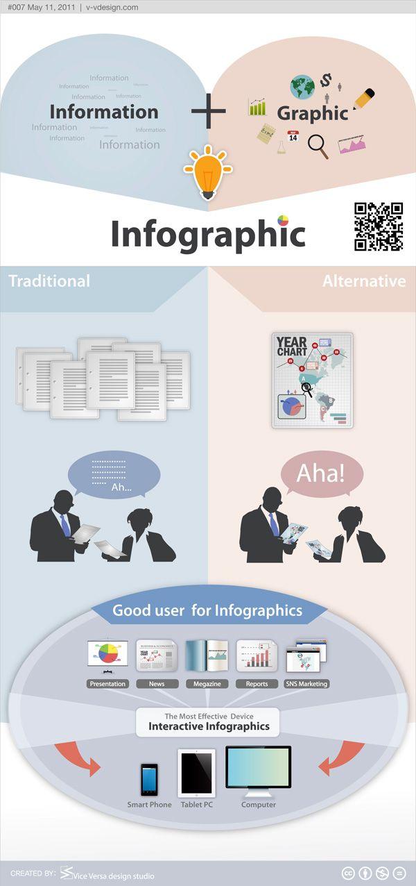 [Infographic] 비주얼 스토리텔링, 인포그래픽(infographic)이란?