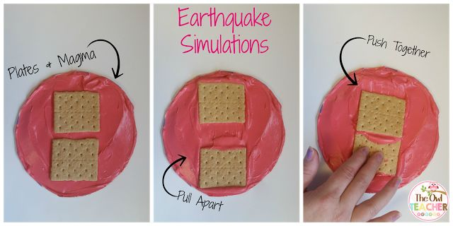 Plate boundaries for earthquakes experiments.  This blog post if full of many  different activities to really help your students understand earthquakes and the changes they make on the earth!