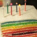 Recette du rainbow cake en vidéoVoici la recette en vidéo du fameux Rainbow Cake ou Gâteau arc-en-ciel qui cartonne depuis longtemps aux Etats Unis et en Angleterre. C\'est LE gâteau idéal pour un anniversaire d\'enfants (ou d\'adulte d\'ailleurs), qui fera un effet \