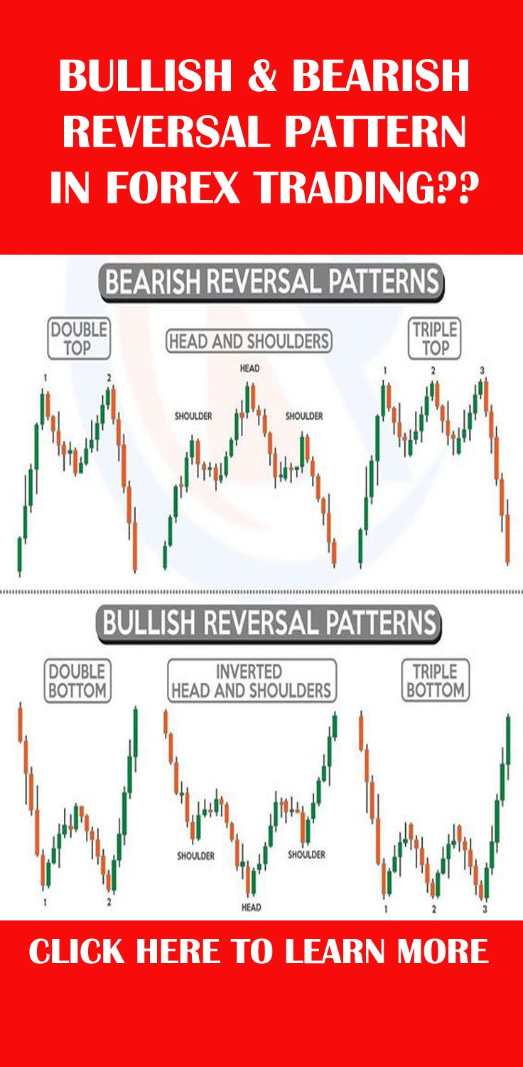 Forex trading with candlestick and pattern the forex books bwin betting apidra