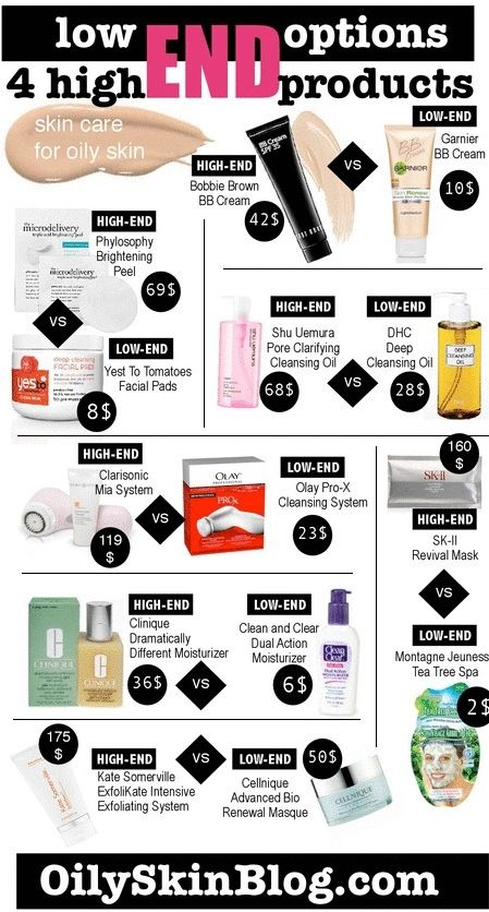 Low-end options to high-end products for oily skin. I think I'll use this!!