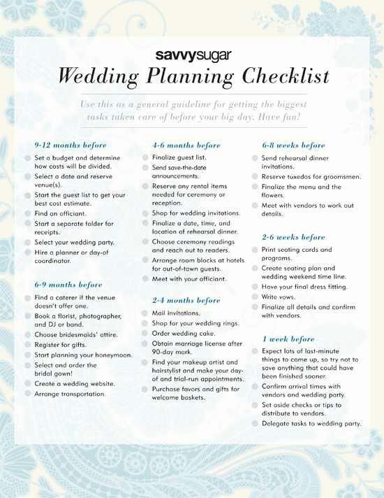 Pinterest \u2022 O catálogo mundial de ideias - sample wedding guest list