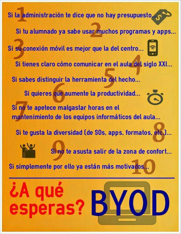 Escoler: Animando al BYOD #REDucación #infografia By @francasalf