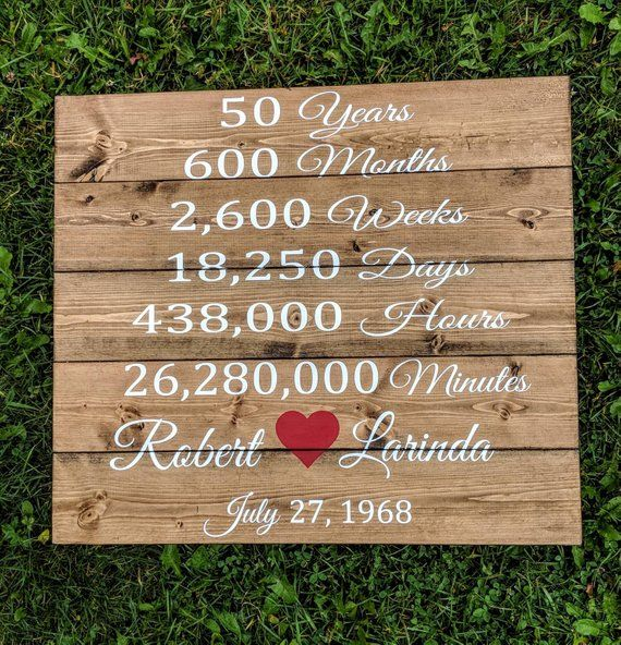 Wedding Anniversary Wood Sign Years Months Weeks Days Hours