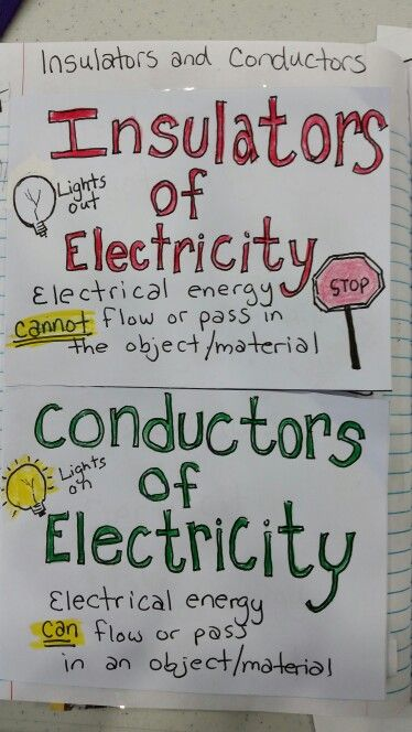 5ac2188baf7c3cd33dd54409c3fb6b49  Th Grade Science Projects For Electricity on 4th grade scientific method projects, research about static electricity, science fair projects electricity, cool science projects electricity, 4th grade static electricity worksheet, 4th grade math, 4th grade energy, activities for 4th grade electricity, science fair boards about electricity, 4th grade class rules, home projects electricity,