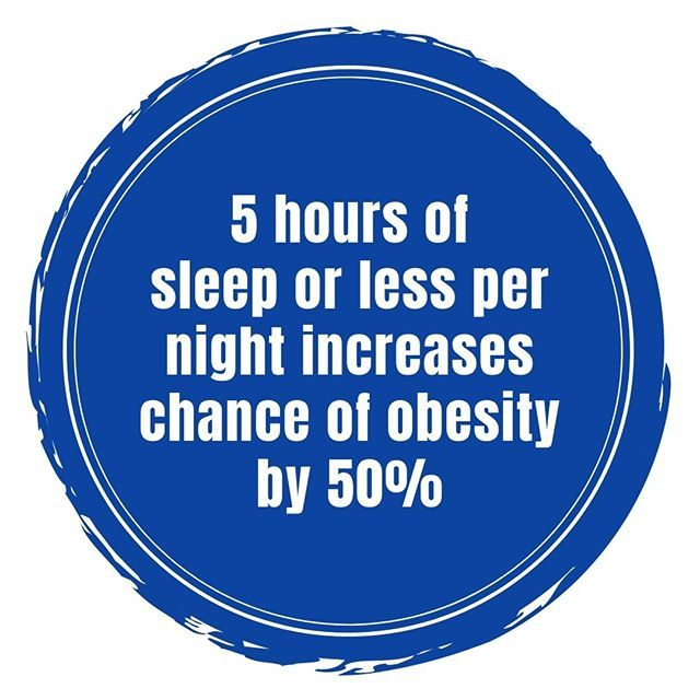 Whet it comes to losing weight and/or improving health we immediately lean towards diet and exercise. Taking action! Sometimes – in fact a lot of the time – we've gotta take less action. Take a load off. Get sufficient sleep.  Lack of sleep affects us more than just feeling tired and possibly a little less productive at the office.  It affects the regulation of a whole bunch of hormones – namely cortisol insulin  testosterone leptin ghrelin – which intern increases risk of obesity enormously.  Doing all the right things but not losing the weight?  Look towards the sleep pillar and get to work on making it strong. Thanks to Sleep expert @shawnmodel for a great sleep masterclass podcast – a must listen. Click link in bio for blog posts i've written on the subject too.  #obesity #sleep #sleepforyourhealth #weightloss #weightlossjourney #fitnessmotivation #nutrition #healthiswealth #chronicillness