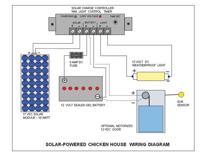 Garden Solar Panel Wiring Diagram