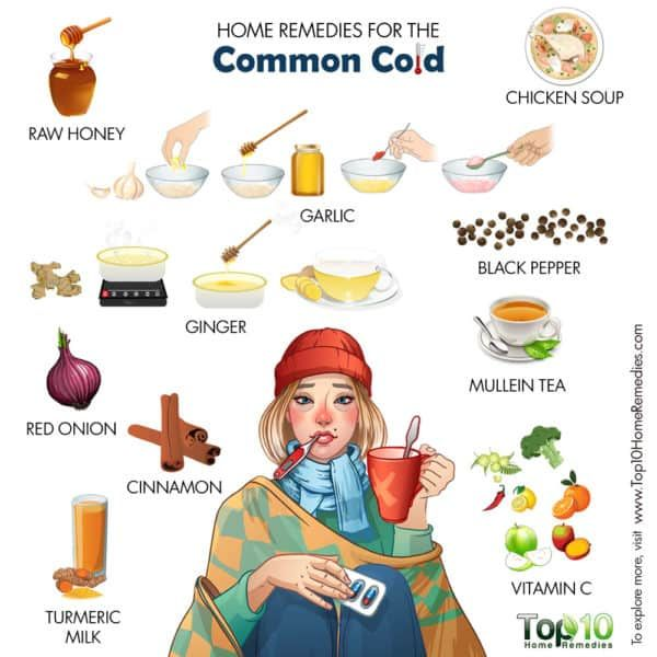Pin On Health Natural Remedies
