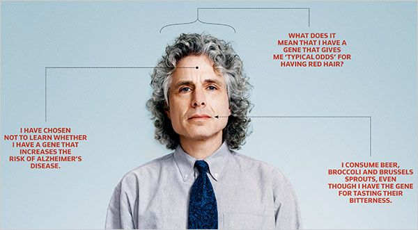 my genome myself My genome, my self by steven pinker summary/response of my genome, myself what if you could predict all of your health risks before they affected you.