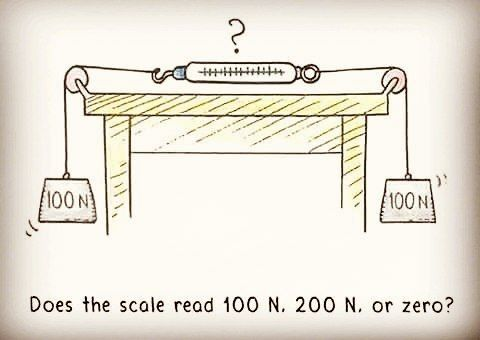 Comment Your Answers!! Double tap   TAG UR  Mechanical Engineer Buddies  FOLLOW US  to see and learn more and best  pictorial stuff about Mechanical  AutomotiveAerospace Industrial and Manufacturing Design and Engineering  Not mine pic   #mechanical #mechanicalengineering  #mechanicalengineer  #automotive #engineers #solidworks  #mechanics #physics #student #mechanism #machine #autodesk #aerospace #engineering  #engineer #tech #3dmodelling  #engine #mechanic #cars #manufacturing  #design…