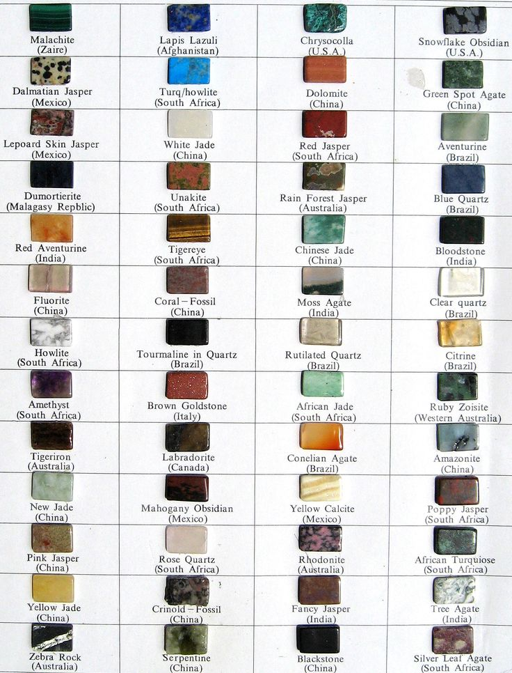1000+ images about Rocks, Minerals, Crystals, Gems on ...