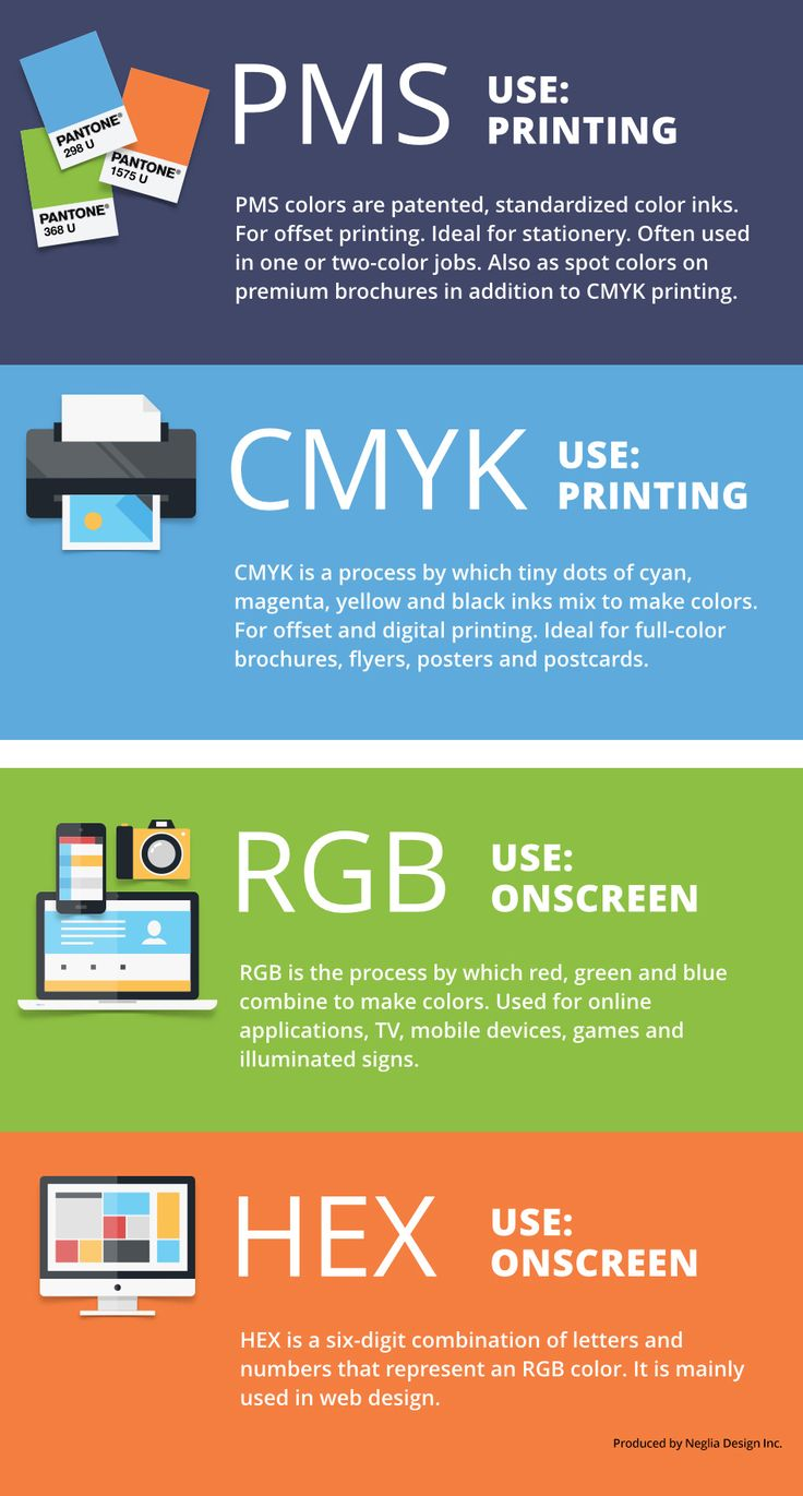 Website rgb colors - Whether You Re Designing A Powerpoint Presentation A Brochure Or A Website Chances Are You Ll Need To Include Photographs Illustrations Figures Or Char