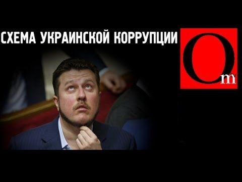 Схема украинской коррупции