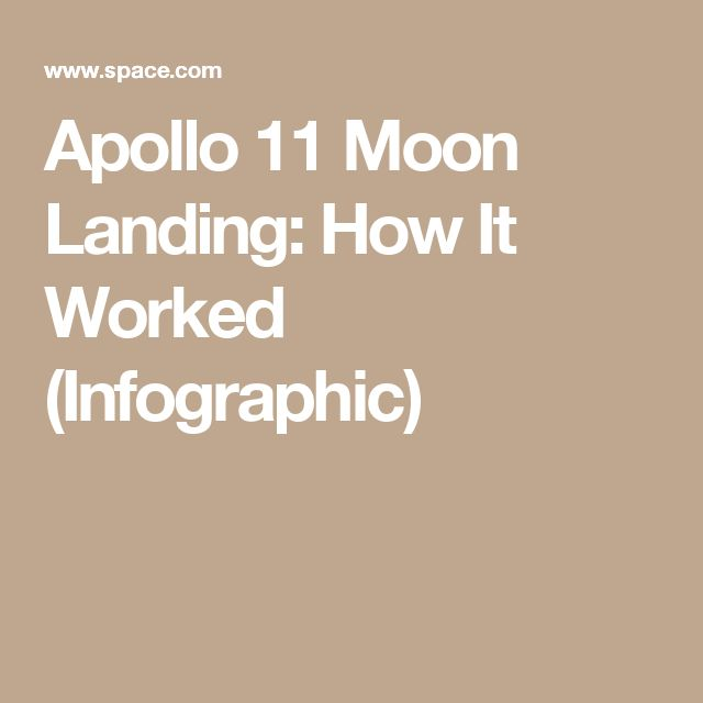 25+ best ideas about Moon Landing on Pinterest | Apollo 11 ...