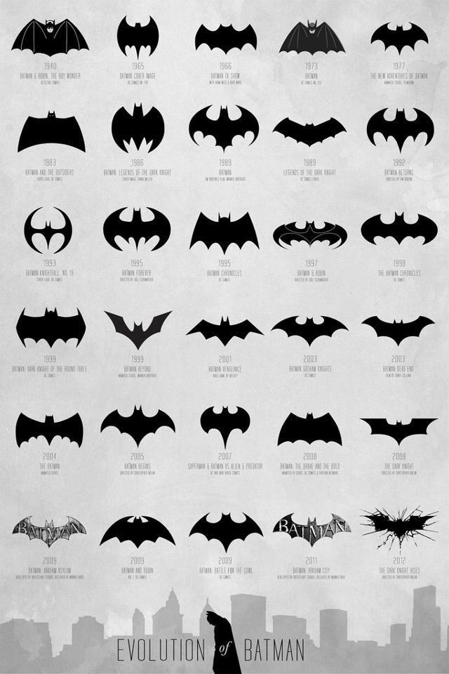 Batman Logos im Laufe der Zeit