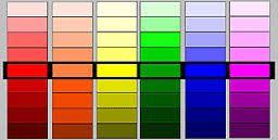 Kleursoort: groepering van kleuren