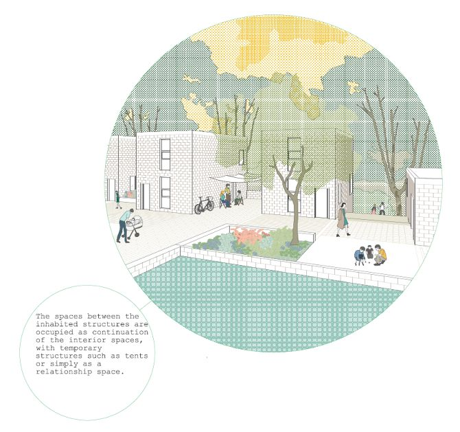 Refuge City Project. - Miguel del Amo