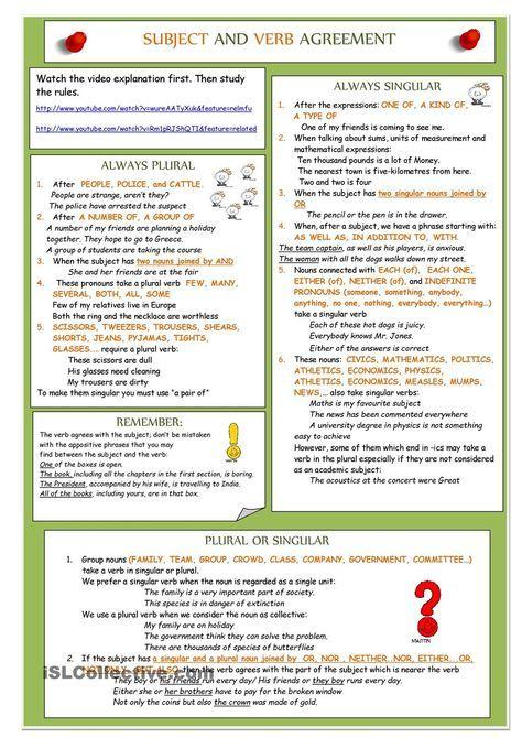 Subject And Verb Agreement English Grammar Cheatsheets Subject