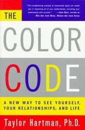 YW activity- printable color personality test and results