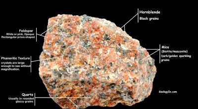 Granite Vs Gabbro Similarities And Differences Geology