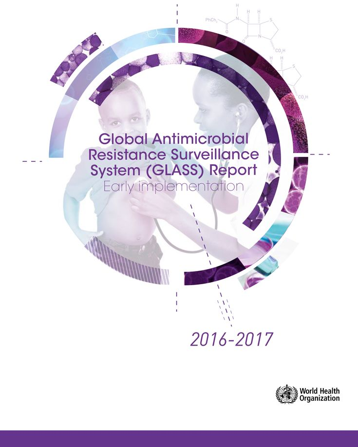 Global Antimicrobial Resistance Surveillance System (GLASS) Report [PDF]