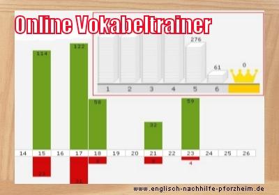 ►Anleitung zum Online Vokabeltrainer ► Englisch lernen mit System! http://www.englisch-nachhilfe-pforzheim.de/online-vokabeltrainer/