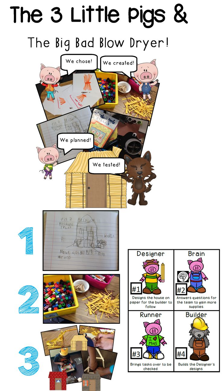 The Three Little Pigs and the Big Bad Blow Dryer Challenge. So easy to put this engaging activity together for your students. Grab some unifix cubes, strips of yellow paper, and pipe cleaners. Add a blow dryer and you are all set to challenge your students to an awesome STEM like activity.
