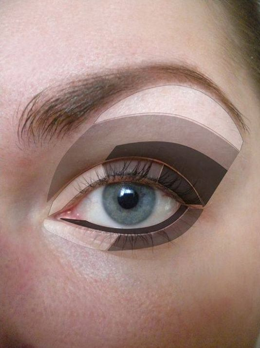 Smokey eye guide photo. This is how you must put the colors on your eyes to do a correct efect of a smokey eye! Try it