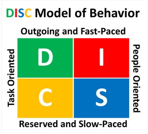 Click here now to discover more about everything about disc sales. #Education #employee_training
